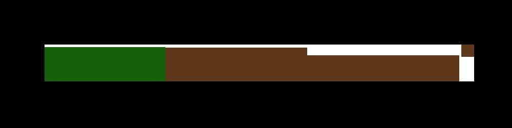 EcoTravers